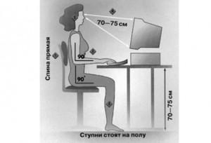 А вы правильно сидите за компьютером?