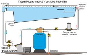 Схема подключения насоса к системам бассейна