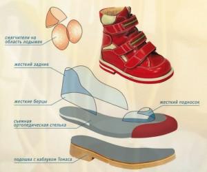 Мифы об ортопедической детской обуви