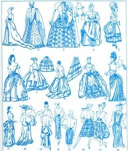 История женских юбок