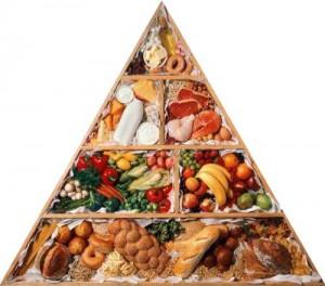 Правильное питание и, не каких чудес!