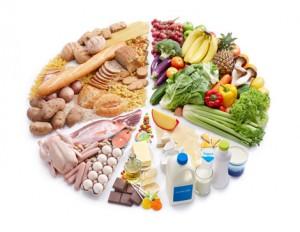 7 важных питательных веществ в вашем рационе