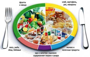 Водорастворимые витамины: ищем в еде